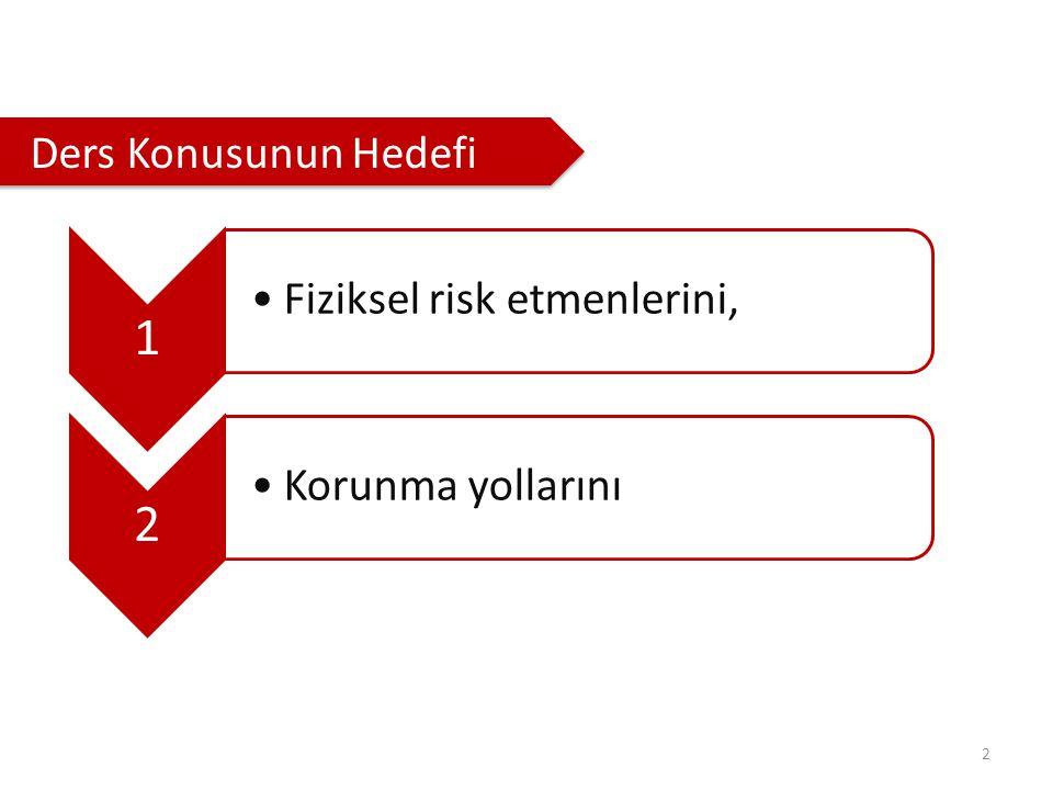 Ders Konusunun Hedefi 1 Fiziksel risk etmenlerini, 2 Korunma yollarını