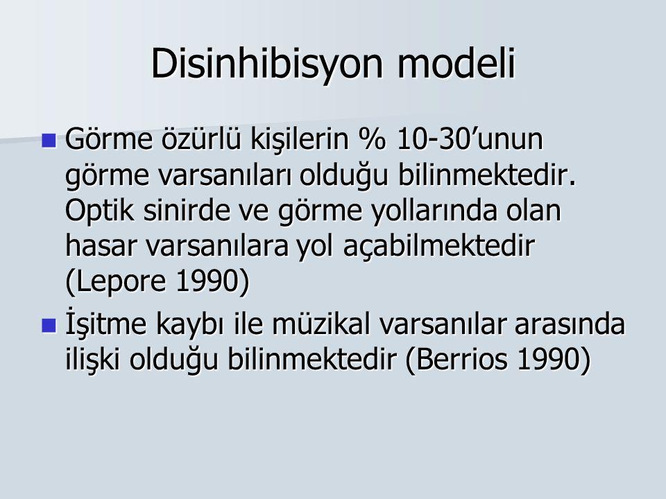 Disinhibisyon modeli