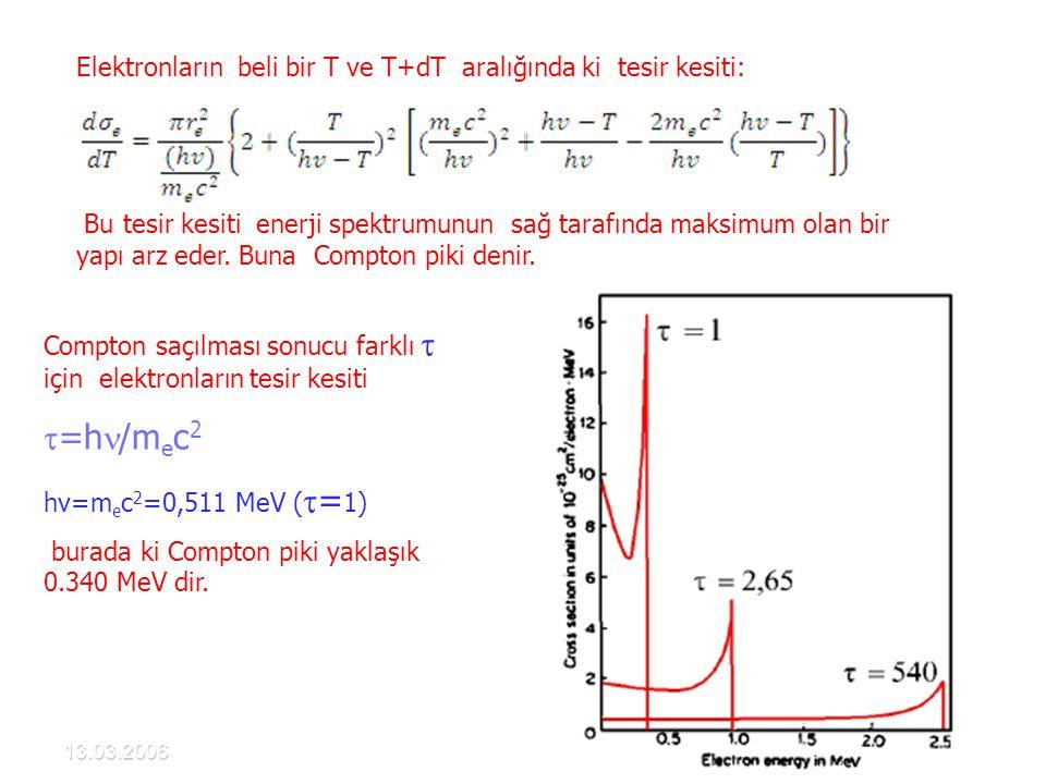 =h/mec2 Elektronların beli bir T ve T+dT aralığında ki tesir kesiti: