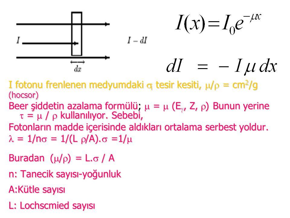 I fotonu frenlenen medyumdaki i tesir kesiti, / = cm2/g