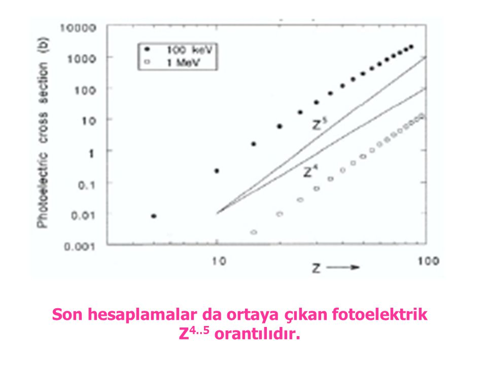 Son hesaplamalar da ortaya çıkan fotoelektrik Z4..5 orantılıdır.