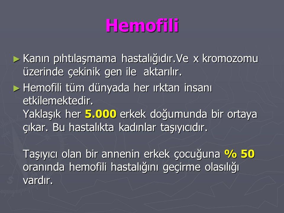 Hemofili Kanın pıhtılaşmama hastalığıdır.Ve x kromozomu üzerinde çekinik gen ile aktarılır.