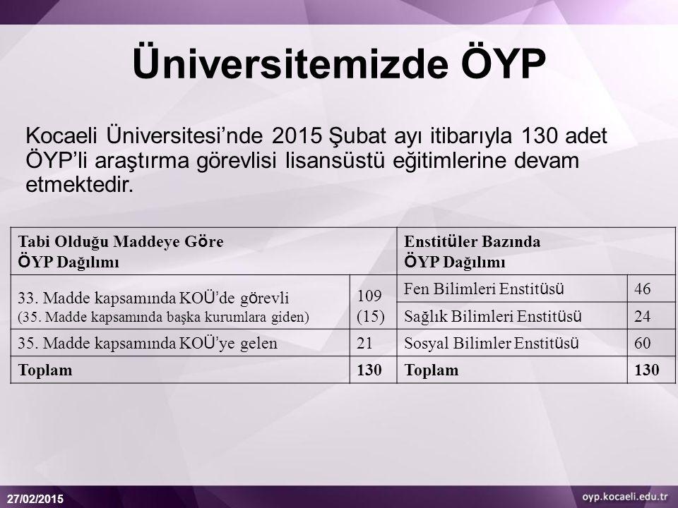 Üniversitemizde ÖYP Kocaeli Üniversitesi'nde 2015 Şubat ayı itibarıyla 130 adet ÖYP'li araştırma görevlisi lisansüstü eğitimlerine devam etmektedir.