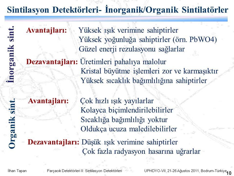 Sintilasyon Detektörleri- İnorganik/Organik Sintilatörler