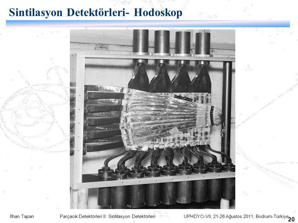 Sintilasyon Detektörleri- Hodoskop