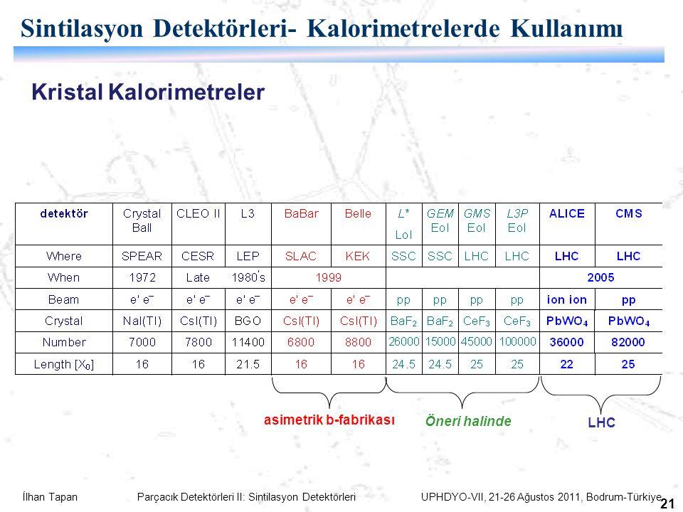Kristal Kalorimetreler