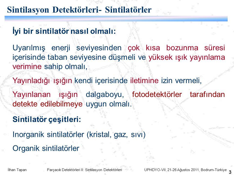 Sintilasyon Detektörleri- Sintilatörler
