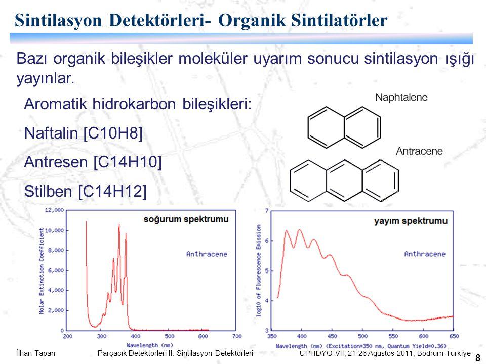 Sintilasyon Detektörleri- Organik Sintilatörler
