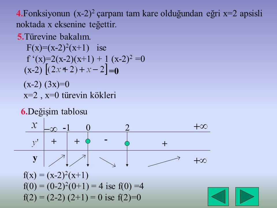 4.Fonksiyonun (x-2)2 çarpanı tam kare olduğundan eğri x=2 apsisli