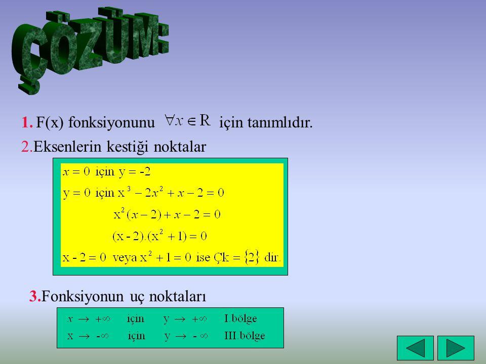 ÇÖZÜM: 1. F(x) fonksiyonunu için tanımlıdır.