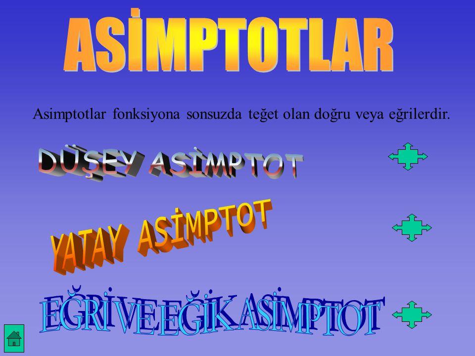 ASİMPTOTLAR DÜŞEY ASİMPTOT YATAY ASİMPTOT EĞRİ VE EĞİK ASİMPTOT