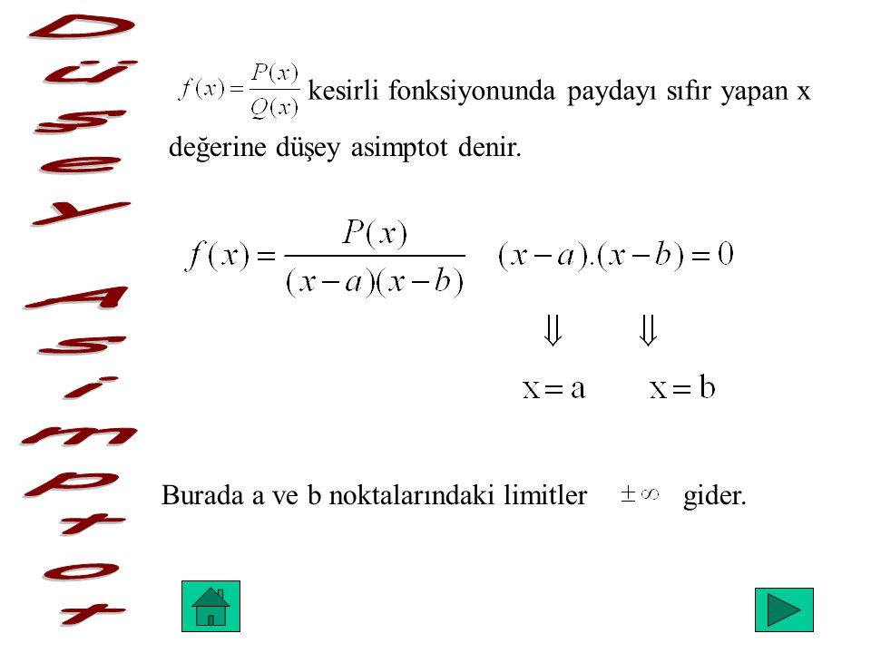 Düşey Asimptot kesirli fonksiyonunda paydayı sıfır yapan x