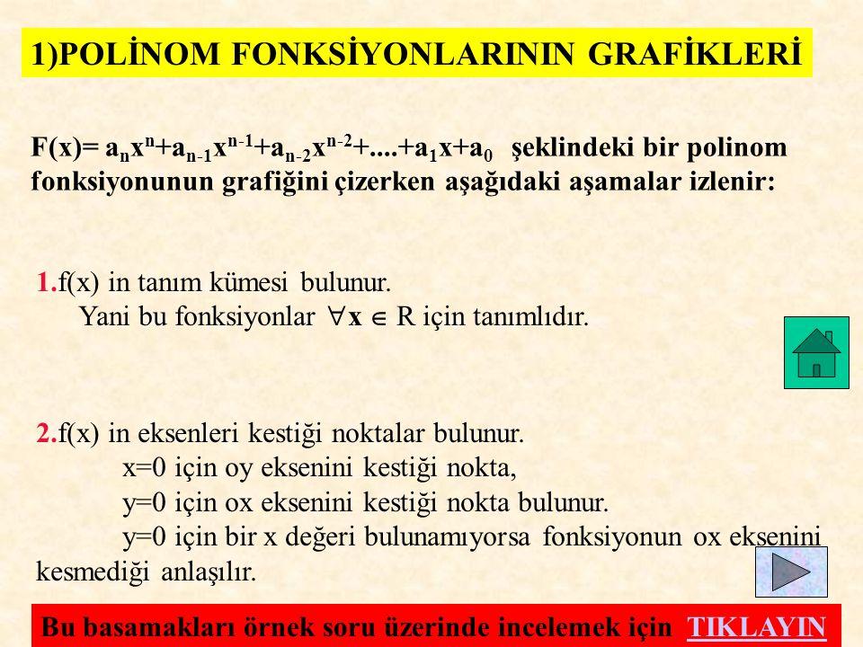 1)POLİNOM FONKSİYONLARININ GRAFİKLERİ