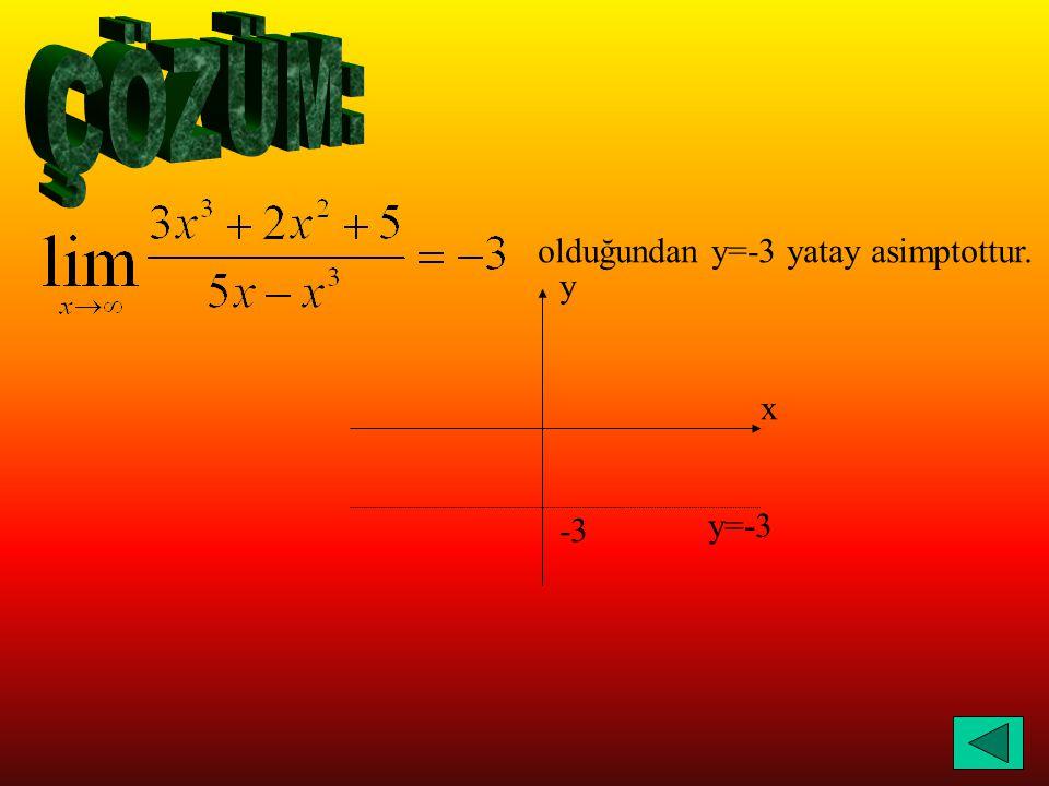 ÇÖZÜM: olduğundan y=-3 yatay asimptottur. y x -3 y=-3