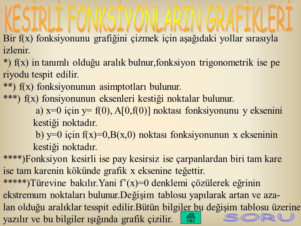 KESİRLİ FONKSİYONLARIN GRAFİKLERİ