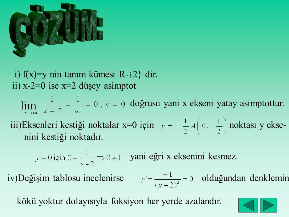 ÇÖZÜM: i) f(x)=y nin tanım kümesi R-{2} dir.