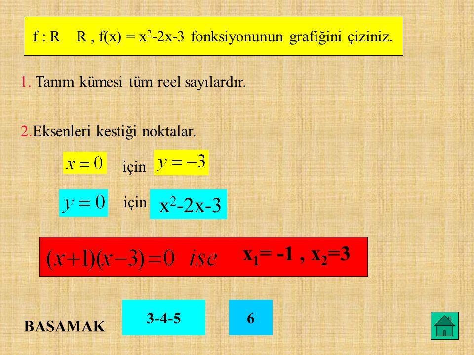 f : R R , f(x) = x2-2x-3 fonksiyonunun grafiğini çiziniz.