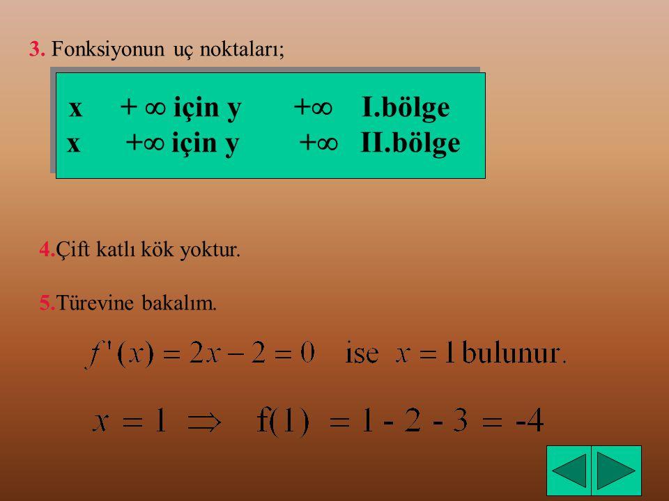 x + için y + II.bölge 3. Fonksiyonun uç noktaları;