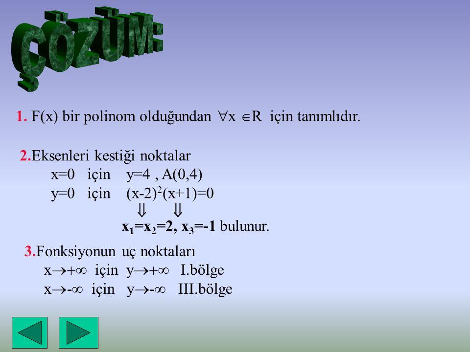 ÇÖZÜM: 1. F(x) bir polinom olduğundan x R için tanımlıdır.