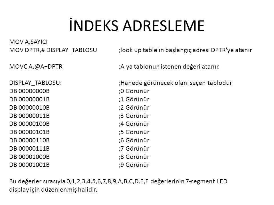 İNDEKS ADRESLEME MOV A,SAYICI