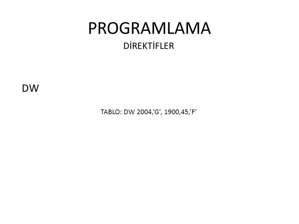 PROGRAMLAMA DW DİREKTİFLER TABLO: DW 2004,'G', 1900,45,'F'