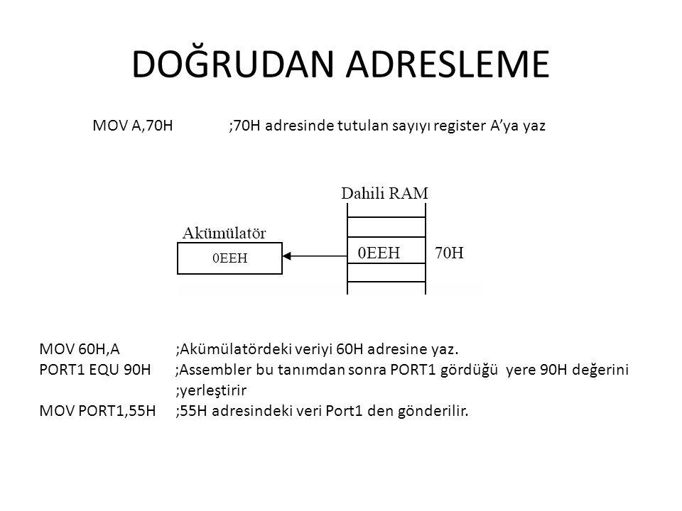 DOĞRUDAN ADRESLEME MOV A,70H ;70H adresinde tutulan sayıyı register A'ya yaz.