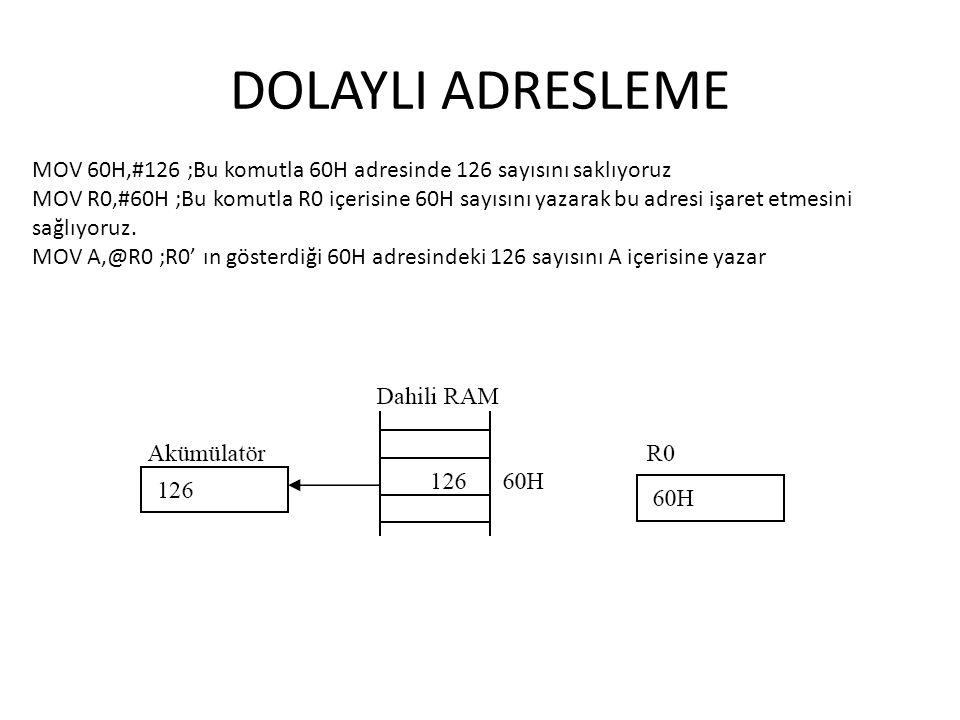DOLAYLI ADRESLEME MOV 60H,#126 ;Bu komutla 60H adresinde 126 sayısını saklıyoruz.