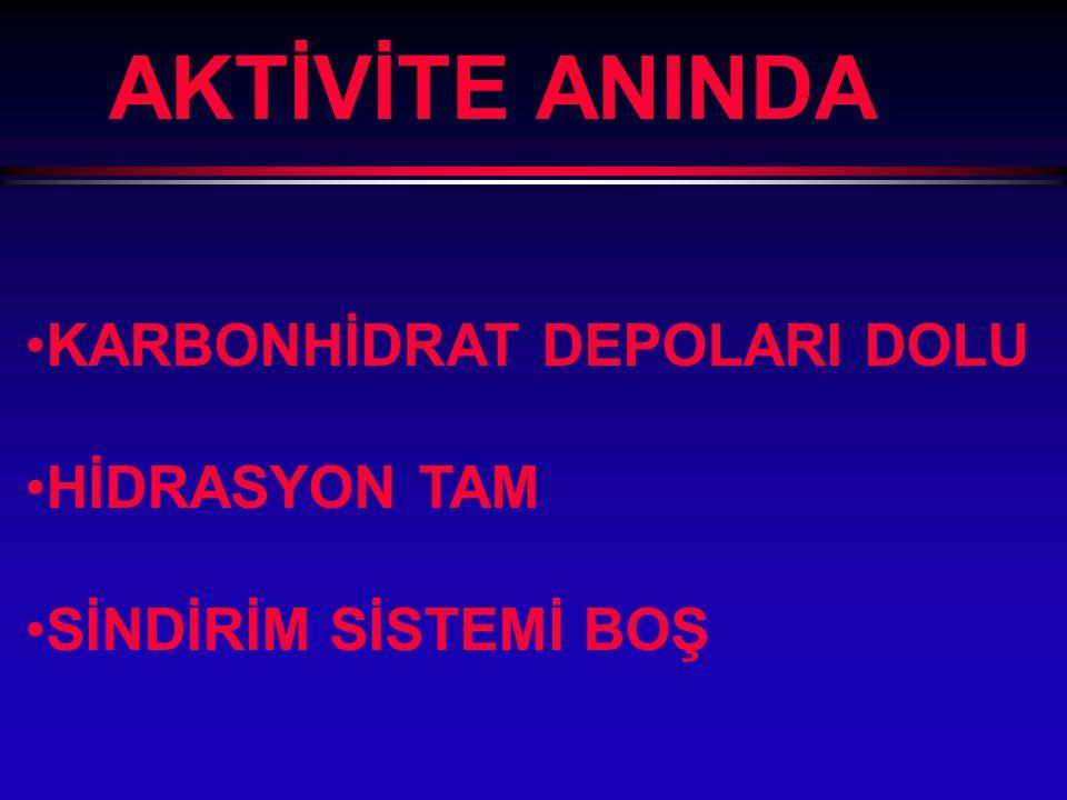 AKTİVİTE ANINDA KARBONHİDRAT DEPOLARI DOLU HİDRASYON TAM