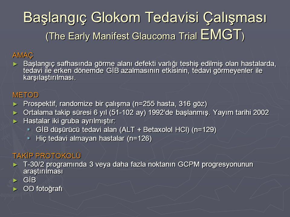 Başlangıç Glokom Tedavisi Çalışması (The Early Manifest Glaucoma Trial EMGT)