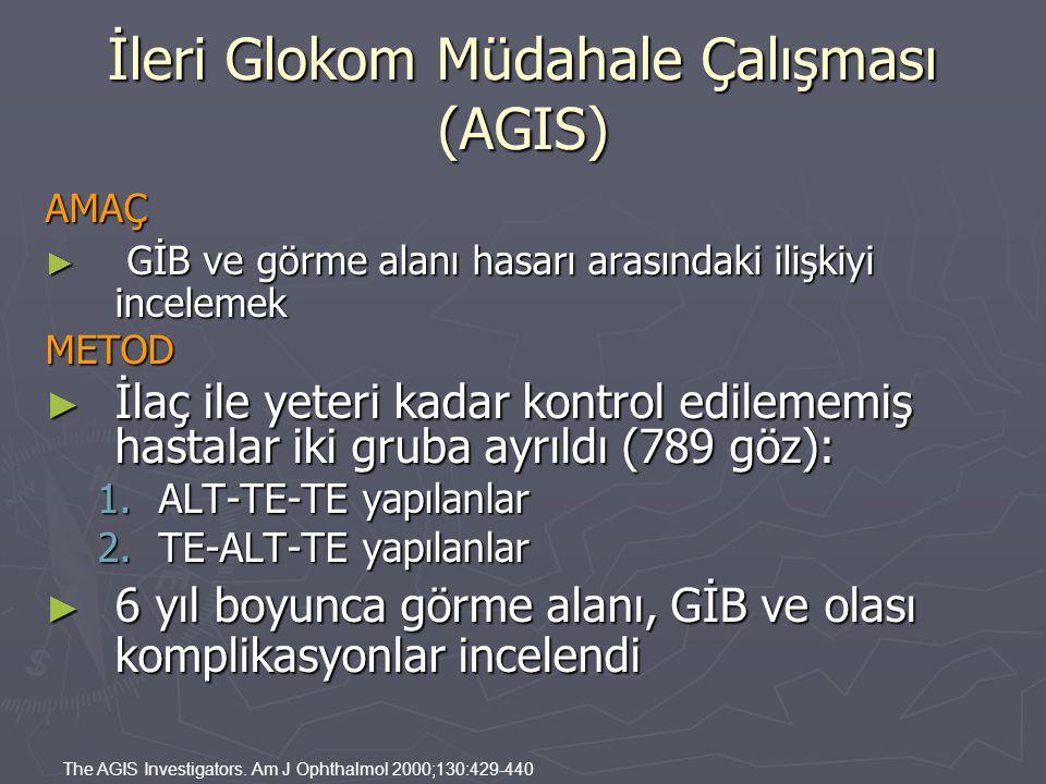 İleri Glokom Müdahale Çalışması (AGIS)