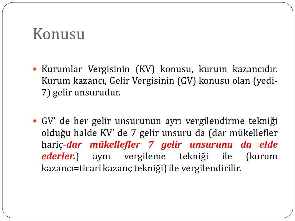 Konusu Kurumlar Vergisinin (KV) konusu, kurum kazancıdır. Kurum kazancı, Gelir Vergisinin (GV) konusu olan (yedi- 7) gelir unsurudur.