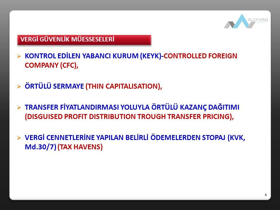 KONTROL EDİLEN YABANCI KURUM (KEYK)-CONTROLLED FOREIGN COMPANY (CFC),
