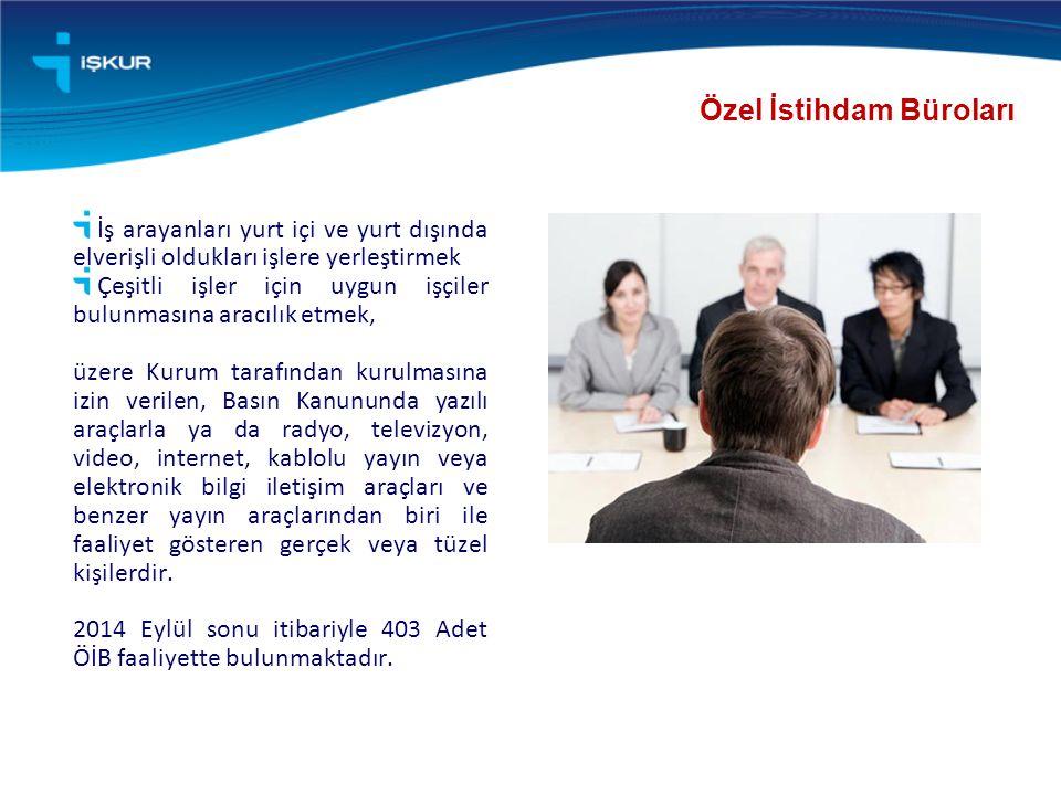 Özel İstihdam Büroları