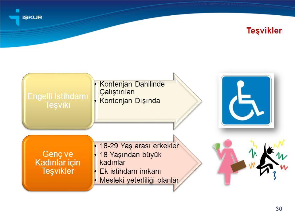 Engelli İstihdamı Teşviki