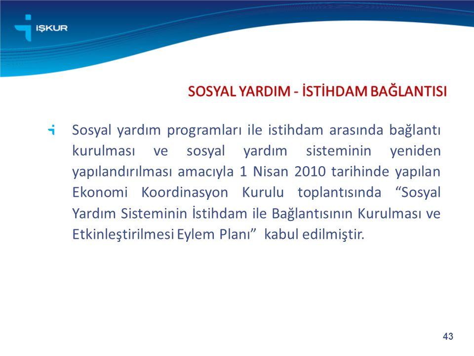 SOSYAL YARDIM - İSTİHDAM BAĞLANTISI
