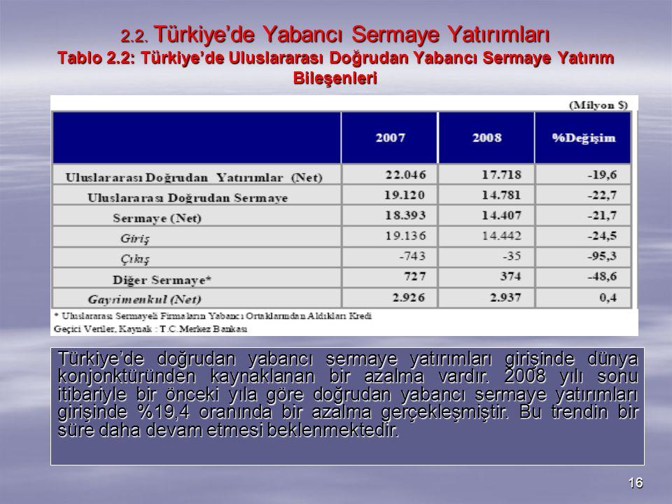 2. 2. Türkiye'de Yabancı Sermaye Yatırımları Tablo 2
