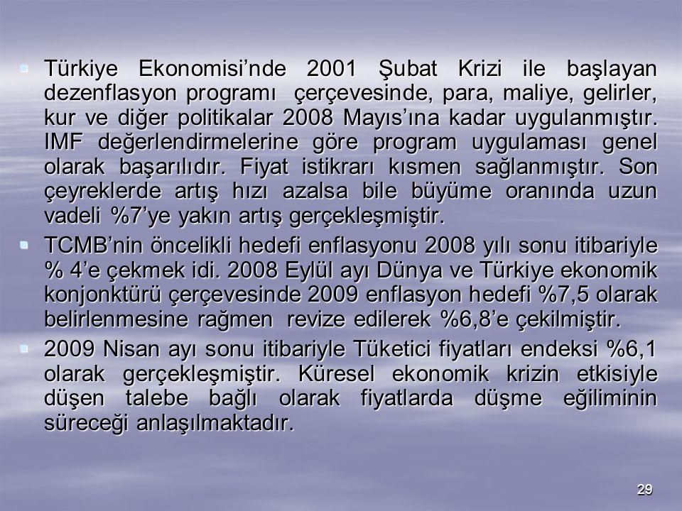 Türkiye Ekonomisi'nde 2001 Şubat Krizi ile başlayan dezenflasyon programı çerçevesinde, para, maliye, gelirler, kur ve diğer politikalar 2008 Mayıs'ına kadar uygulanmıştır. IMF değerlendirmelerine göre program uygulaması genel olarak başarılıdır. Fiyat istikrarı kısmen sağlanmıştır. Son çeyreklerde artış hızı azalsa bile büyüme oranında uzun vadeli %7'ye yakın artış gerçekleşmiştir.