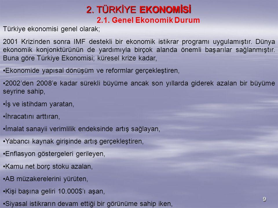 2. TÜRKİYE EKONOMİSİ 2.1. Genel Ekonomik Durum