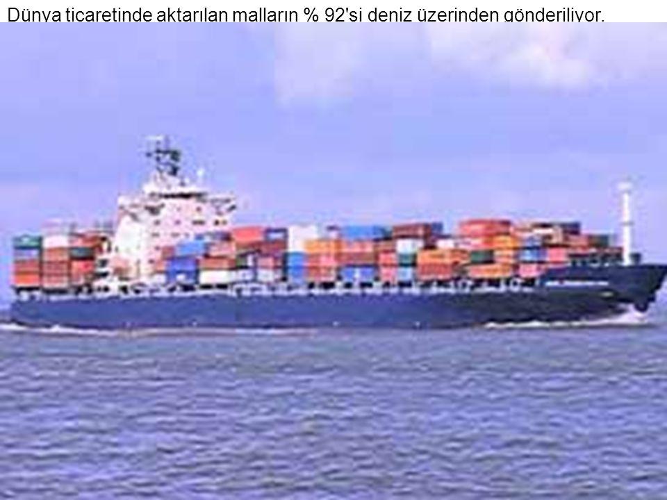 Dünya ticaretinde aktarılan malların % 92 si deniz üzerinden gönderiliyor.