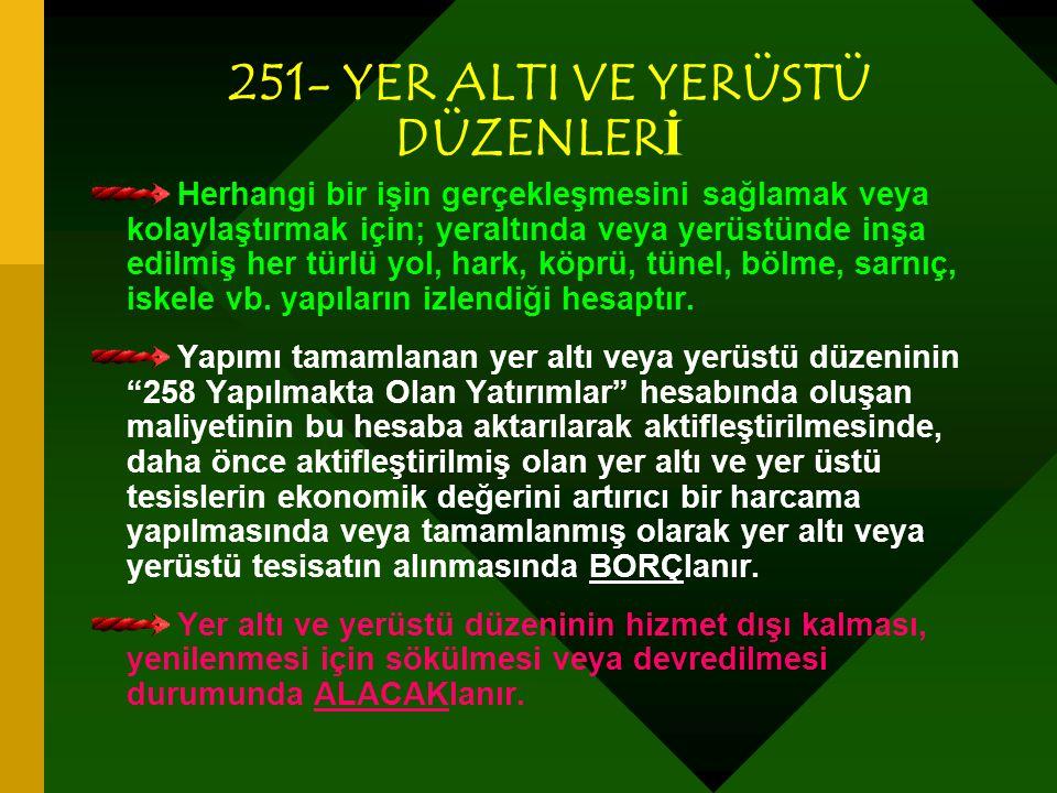 251- YER ALTI VE YERÜSTÜ DÜZENLERİ