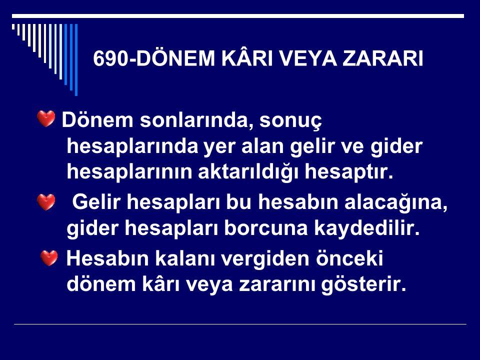 690-DÖNEM KÂRI VEYA ZARARI