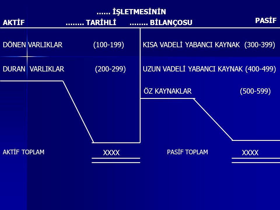 KISA VADELİ YABANCI KAYNAK (300-399)