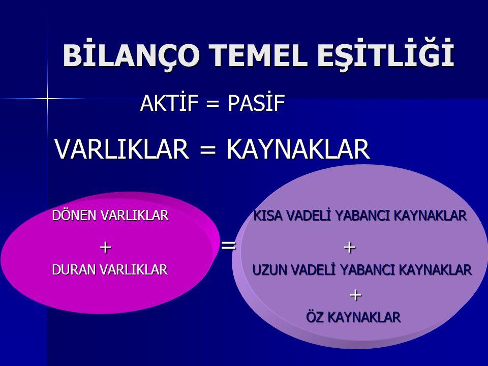 BİLANÇO TEMEL EŞİTLİĞİ