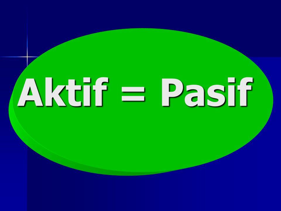 Aktif = Pasif