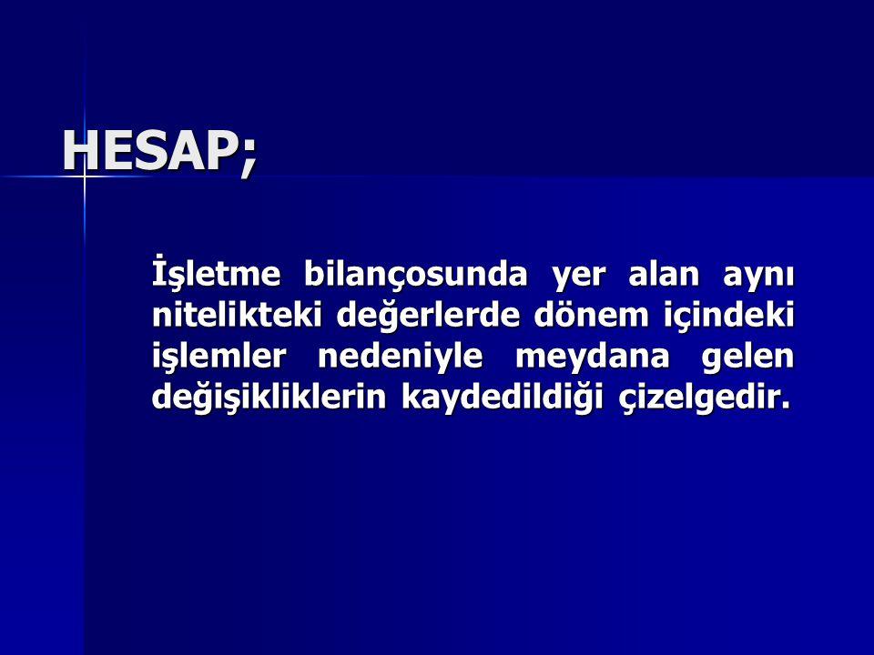 HESAP;