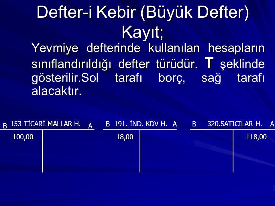 Defter-i Kebir (Büyük Defter) Kayıt;