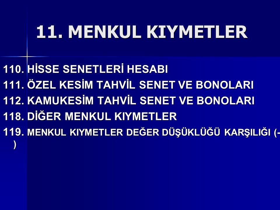 11. MENKUL KIYMETLER 110. HİSSE SENETLERİ HESABI