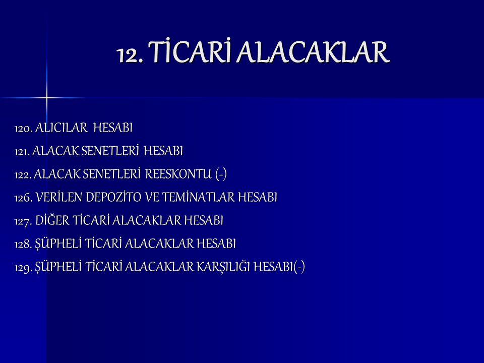 12. TİCARİ ALACAKLAR 120. ALICILAR HESABI 121. ALACAK SENETLERİ HESABI