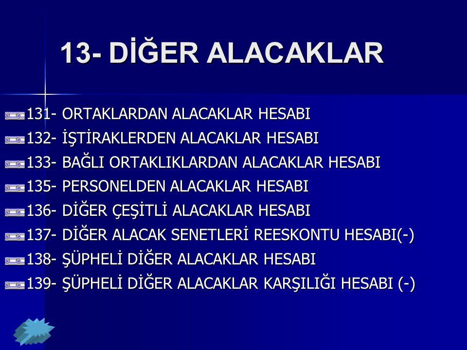 13- DİĞER ALACAKLAR 131- ORTAKLARDAN ALACAKLAR HESABI