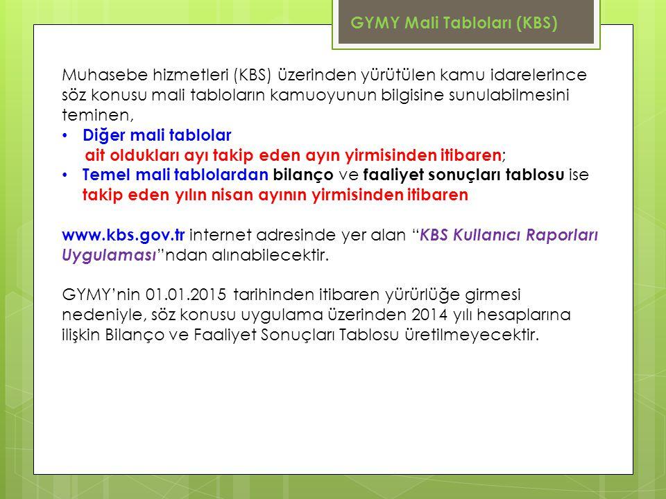 GYMY Mali Tabloları (KBS)